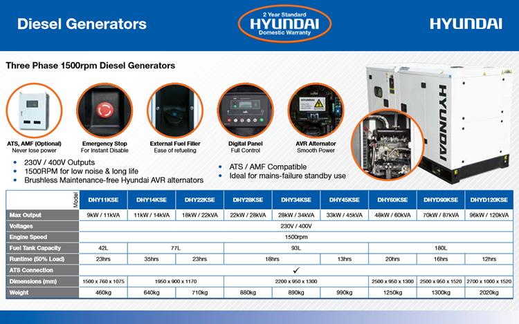diesel generators3
