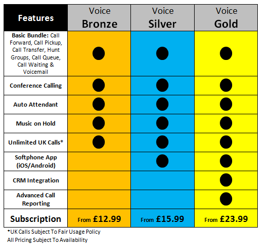 Business broadband packages